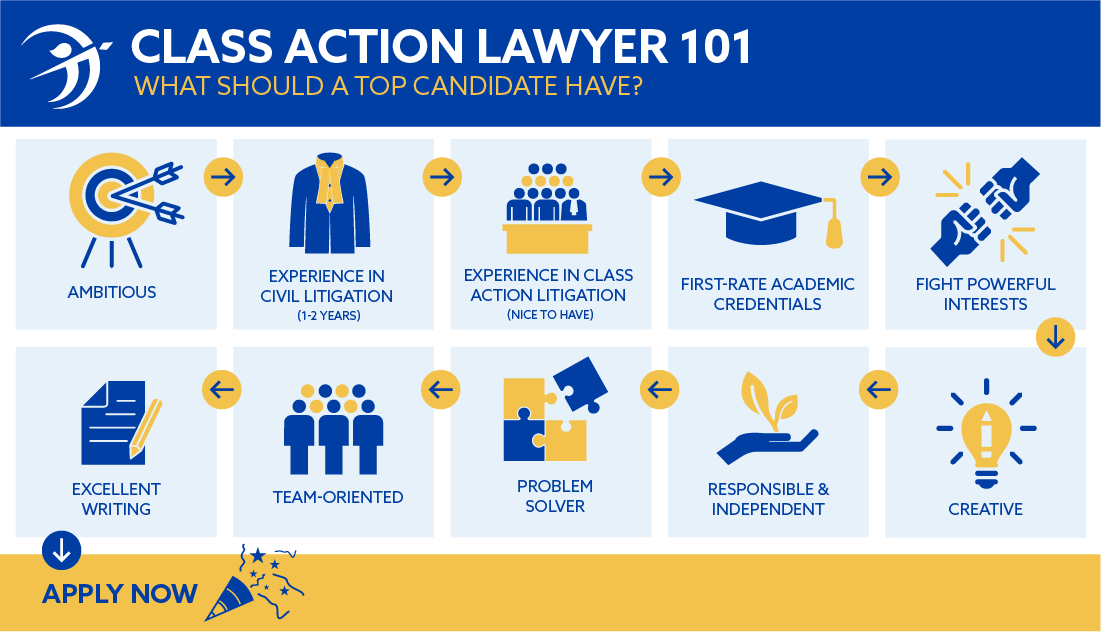 Sotos Class Actions Careers